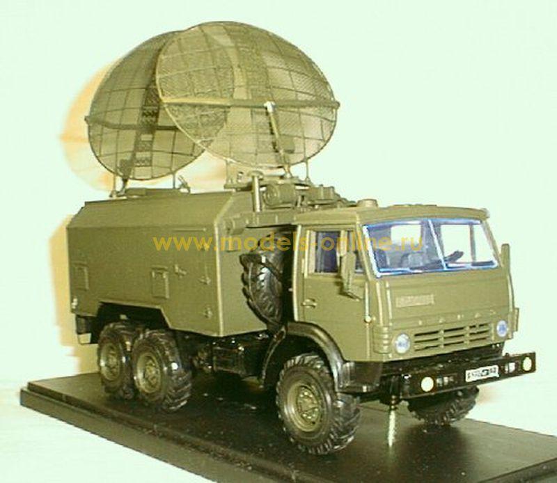 Радиостанции - radioscanner.ru